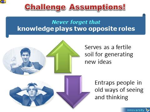 Challenge Assumptions, knowledge trap, Vadim Kotelnikov, Dennis