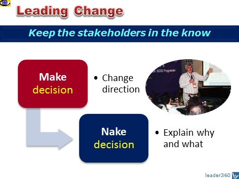 changes in decision making Chapter 3: leading situations unit 2: leadership theory and application 111 lesson 3: decision making and problem solving as you become more experienced and assume.