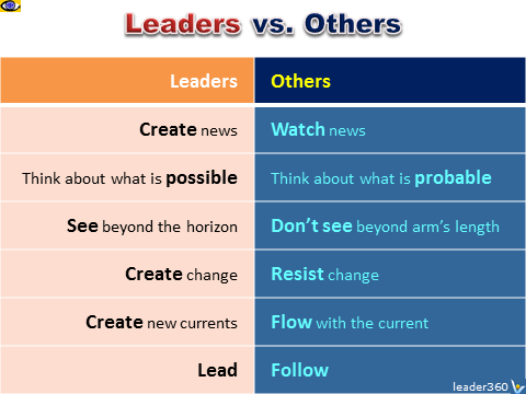 Leaders vs. Others, Essence of Leadership