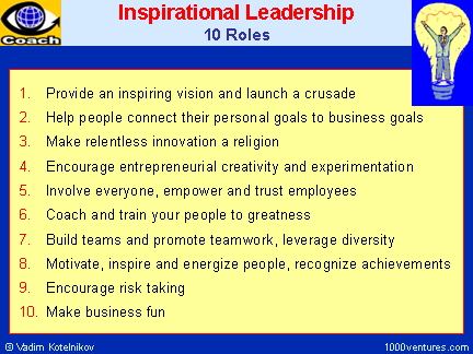 Inspirational Leadrship: 10 ROLES of an INSPIRATIONAL LEADER