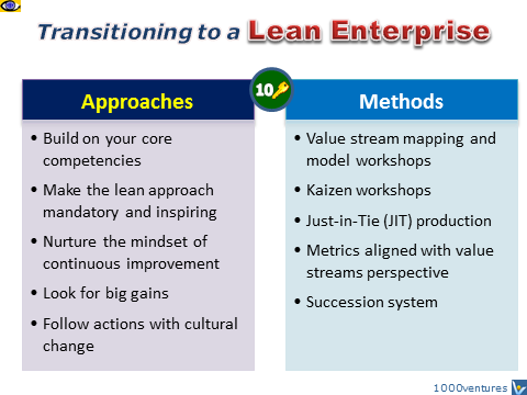 Lean Enterprises: 5 Approaches + 5 Methods