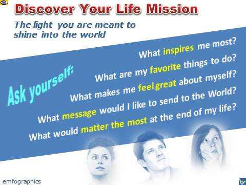 How To Discover Life Mission, Vadim Kotelnikov