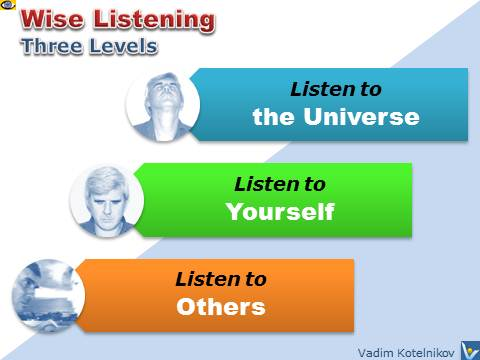 How To Listen Wisely to Yourself, Others, Universe, Vadim Kotelnikov