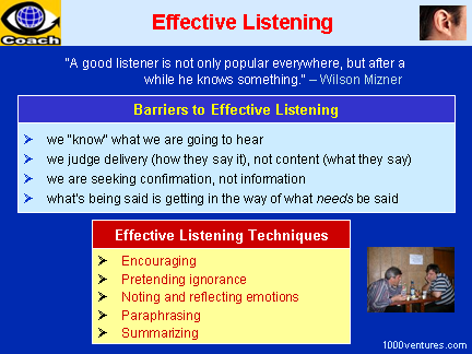 effective listener essay Effective listening in the workplace for the employee: good listening skills allow an employee to be more productive and capable regardless of their title by listening effectively the employee can gain more knowledge and in return be more productive in the workplace.