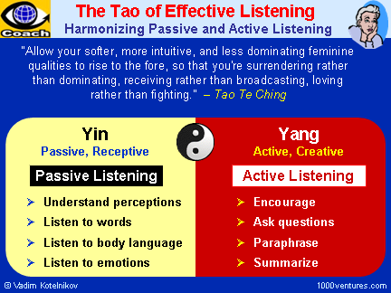 Listening: The TAO of EFFECTIVE LISTENING - Yin and Yang of Listening: Listening to Emotins and Active Listening