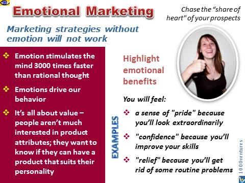 Emotional Marketing Chasing The Share Of Heart Of Your Prospective