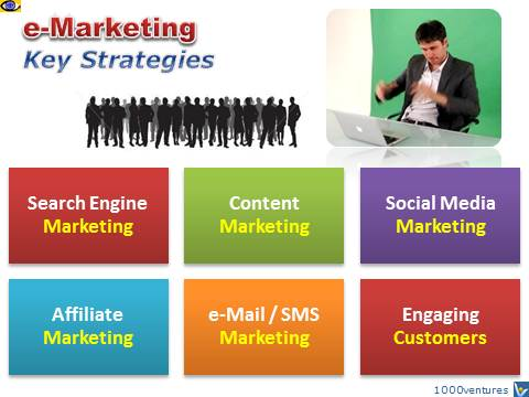 e-Marketing Strategies, Internet Marketing, Online Marketing Channels - SEM, Content, SEO, SMM, Affiliate, SMS, e-Mail, Engaging Customers