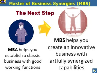 MBS vs/ MBA - Master of Business Synergies, Cross-functional Innovation Leader