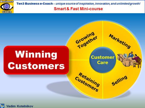 Winning Customer: Customer Success self-learning, training PowerPoint presentation download, mini-course by Vadim Kotelnikov