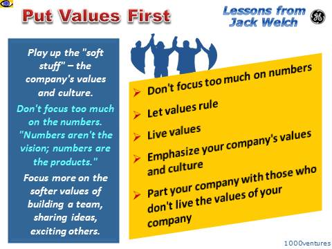 the organizational values of ge 6 dimensions of organizational culture  company culture is collectively composed of values, beliefs, norms,  6 dimensions of organizational culture.
