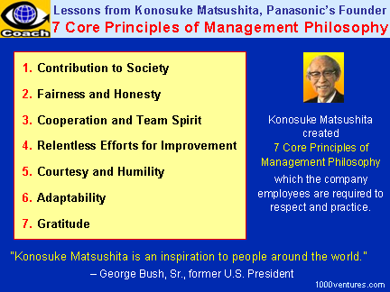 Konosuke Matsushita: 7 Core Principles of Management Philosophy of Panasonic