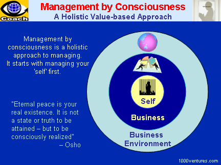 Management by Consciousness