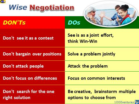 Negotiation DOs and DON'Ts. Effective Negotiation, Efficient Negotiation, Great Negotiator