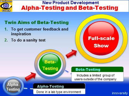 Beta-Testing, Alpha Testing - New Product Dvelopment and Market Learning