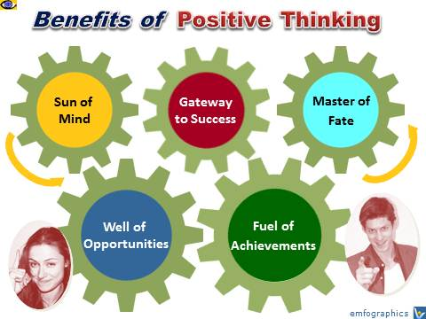 positive attitude means happier greater and loger life positive  positive thinking optimism 5 benefits positive attitude emfographics