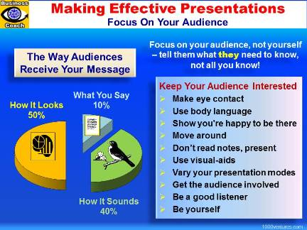 Presentations: How To Make a Presentation - Focus on your audience