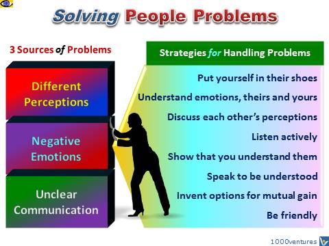 Solving People Problems: Different Perceptions, Negative Emotions, Unclear Communication