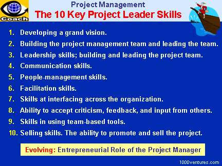Project Leadership: 10 KEY PROJECT LEADER SKILLS
