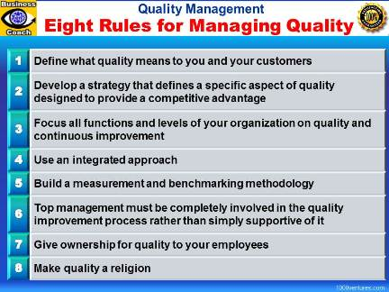 Quality Management Rules: 8 Rules for Managing Quality: Integrated Approach