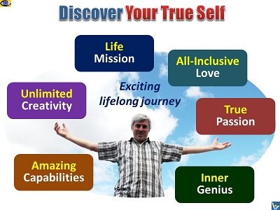 How To Discover Your True Self, Vadim Kotelnikov