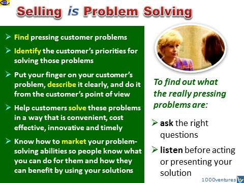 How To Sell Well: Selling is Problem Solving
