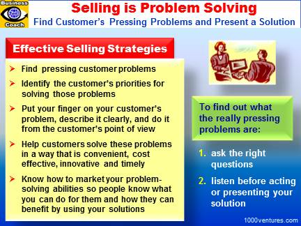 Selling Is Problem Solving