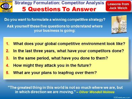 Competitive Strategies, 5 Strategy Questions by Jack Welch, Competitive Analysis