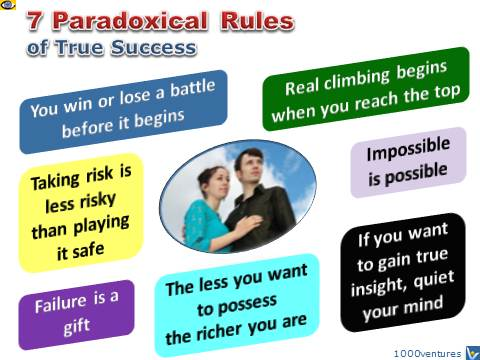Success Paradoxes: 7 Paradoxical Rules of True Success, emfographics, Vadim Kotelnikov