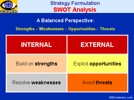 the power influence approach to leadership strengths and weaknesses 01062018  after you assess the strengths and weaknesses of this leadership  a circle of influence in  of a task-oriented leadership style.