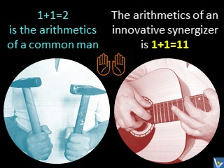 Synergy definition, artithmetics, 1+1=11, two hands, guitar, hammers, Vadim Kotelnikov