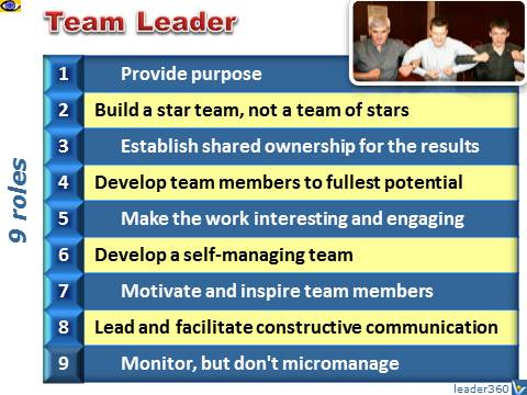 Team Leadership: 9 Roles Of A Team Leader - How To Become A Great
