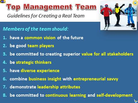 successful management and team development The importance of teamwork and leadership management essay print reference this published: 23rd march, 2015 disclaimer: this essay has been submitted by a student this is not an example of the work written by our professional essay writers you can view samples of our professional work here any opinions, findings, conclusions or.