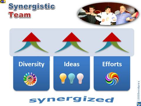 Synergistic Team, great teamwork