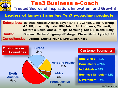 Ten3 Business e-Coach - best business education - inspirationa and innovation unlimited