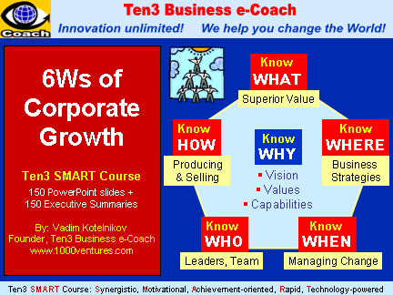 6Ws of CORPORATE GROWTH (Ten3 Mini-course)