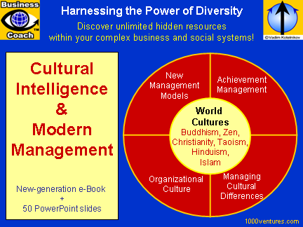 Cultural Intelligence Amp Modern Management E Book