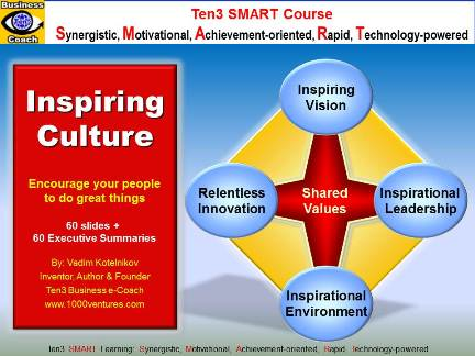 INSPIRING CORPORATE CULTURE (Ten3 Mini-course and Business Training)