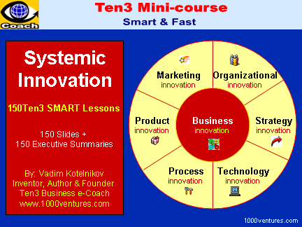 Innovation Management: SYSTEMIC INNOVATION (Ten3 Mini-course and business training)