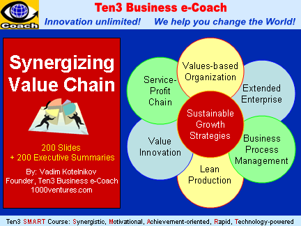 Value Chain Management: SYNERGIZING VALUE CHAIN (Ten3 Mini-course - 200 slides)