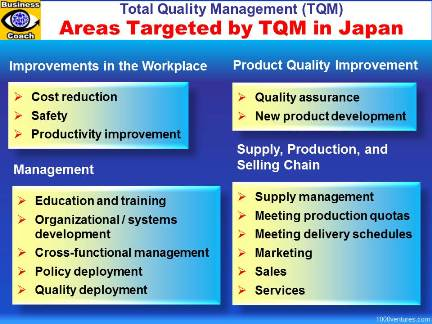 quality management tools used in toyota The perform quality control process of the project quality management knowledge area has several quality control tools and techniques that are also used in.