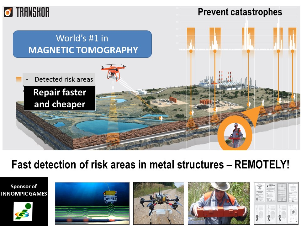 Magnetic Tomography Technology oil pipeline ispection, gas, water, remote diagnosis drones Transkor Russia Innompics