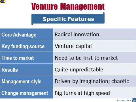 Venture Management specific features PowerPoint slides download