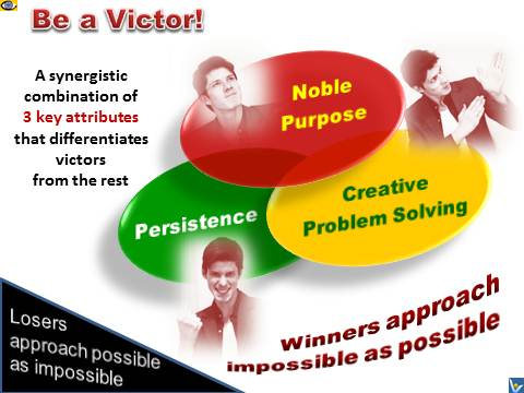 "VICTOR How To Be a Winner Emfographics by Vadim Kotelnikov - synergy of three attributes"" Noble Purpose, Creative Problem Solving, Persistence, Julia Vostrilova"