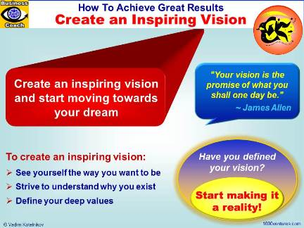 VISION. Life Vision. How To Achieve Great Results: Create an Inspiring Vision