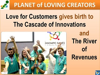 Love for Customers cascade of innovation river of revenues Vadim Kotelnikov quotes