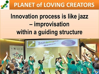 Innovation Jazz Innompic Anthem Planet of Loving Creators