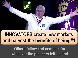 Vadim Kotelnikov innovation quotes innovators create new markets and harvest the benefits of being #1