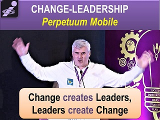 Vadim Kotelnikov quotes Change-Leadership perpetuum mobile change creates leaders leaders create change